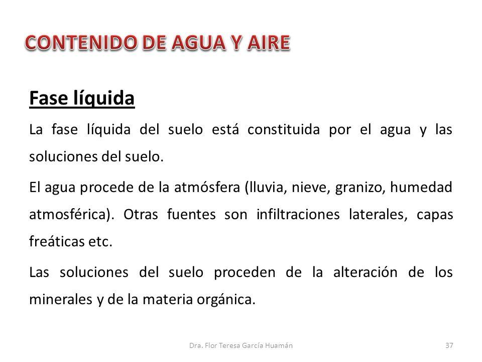 CONTENIDO DE AGUA Y AIRE