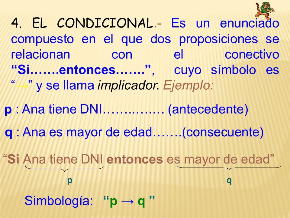 p : Ana tiene DNI……..….… (antecedente)