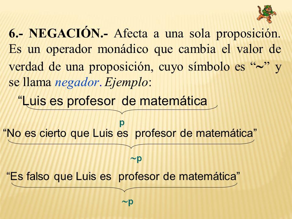 Luis es profesor de matemática