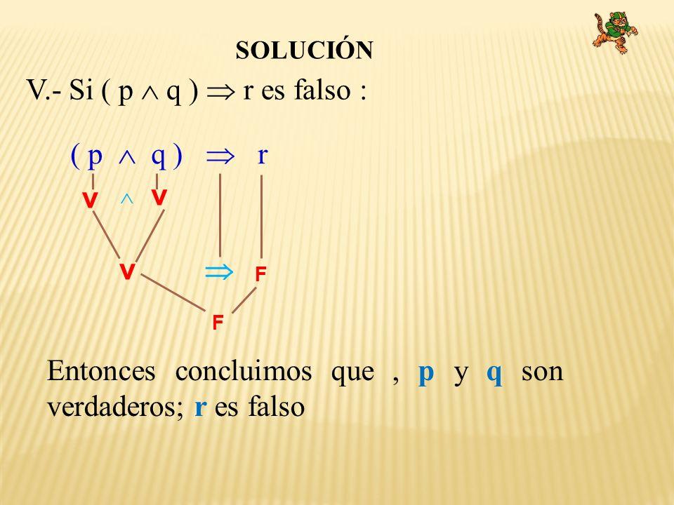 Entonces concluimos que , p y q son verdaderos; r es falso