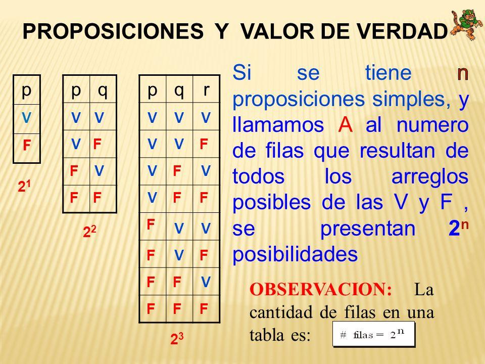 PROPOSICIONES Y VALOR DE VERDAD