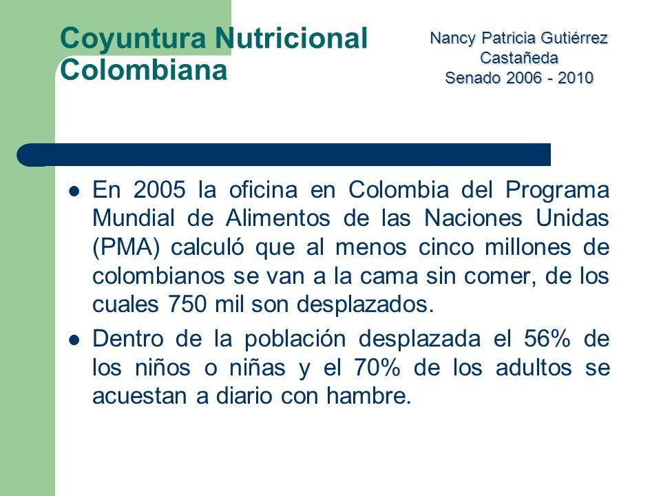 Coyuntura Nutricional Colombiana