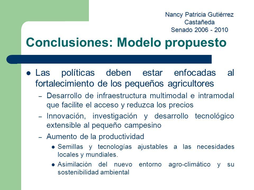 Conclusiones: Modelo propuesto