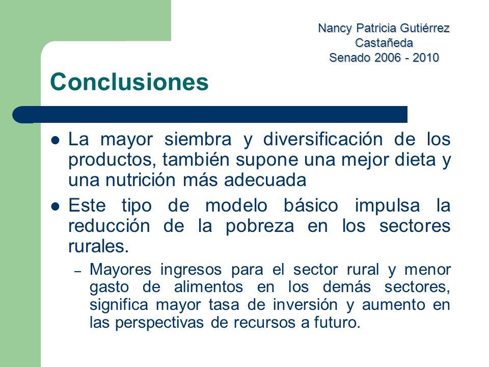 Conclusiones La mayor siembra y diversificación de los productos, también supone una mejor dieta y una nutrición más adecuada.