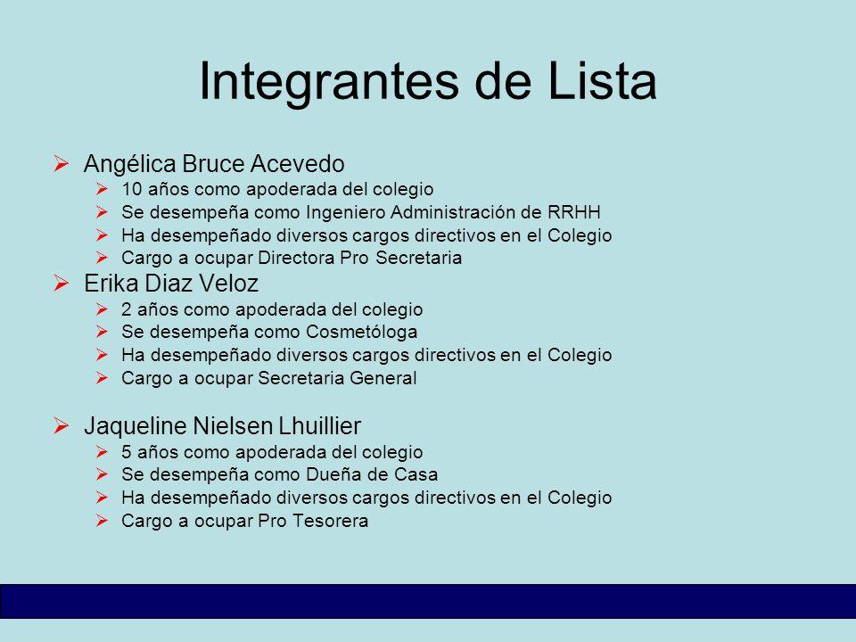 Integrantes de Lista Angélica Bruce Acevedo Erika Diaz Veloz