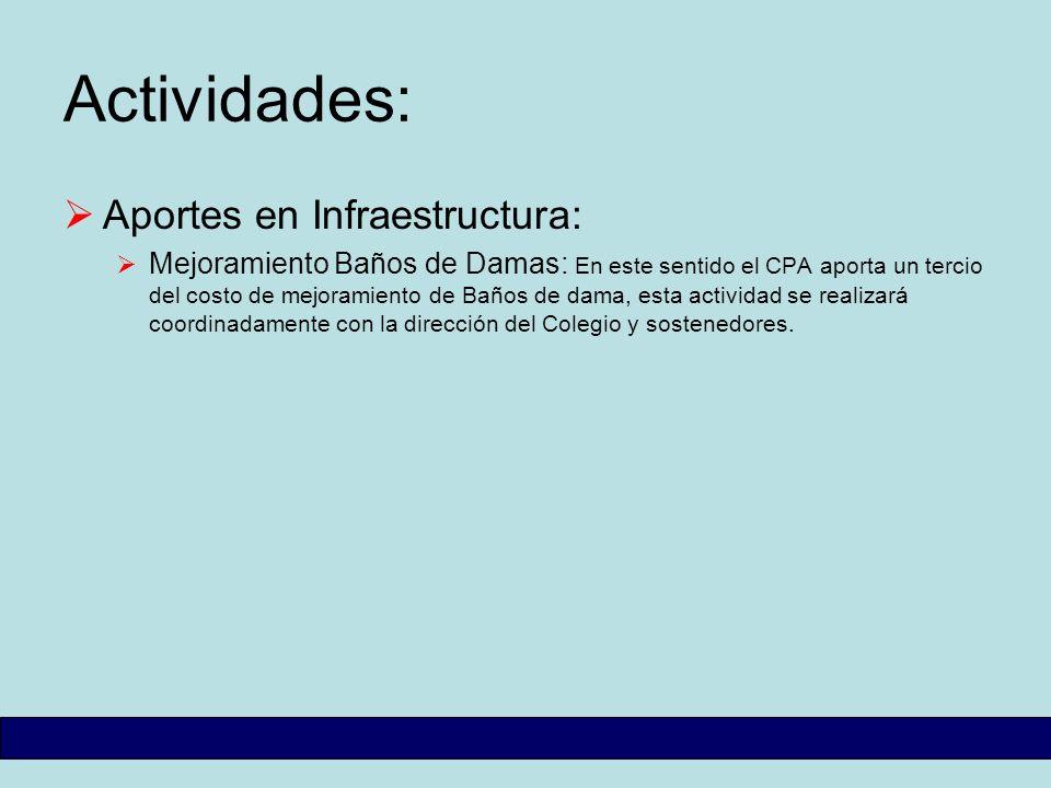 Actividades: Aportes en Infraestructura: