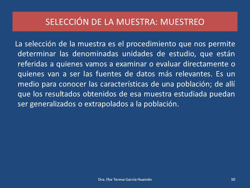 SELECCIÓN DE LA MUESTRA: MUESTREO