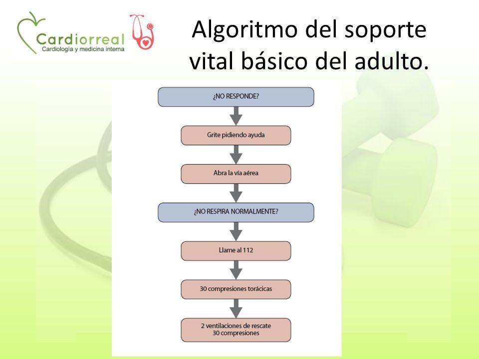 Algoritmo del soporte vital básico del adulto.