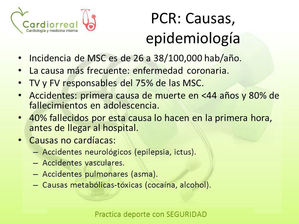 PCR: Causas, epidemiología