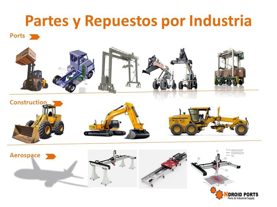 Partes y Repuestos por Industria