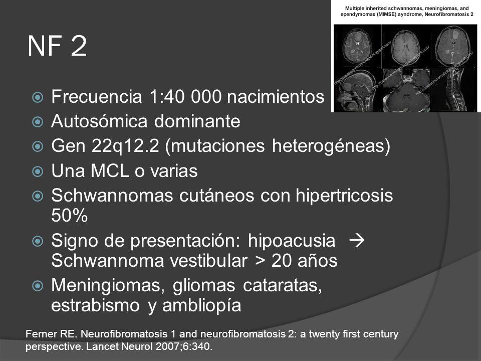 NF 2 Frecuencia 1:40 000 nacimientos Autosómica dominante