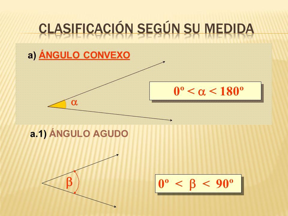 CLASIFICACIÓN SEGÚN SU MEDIDA