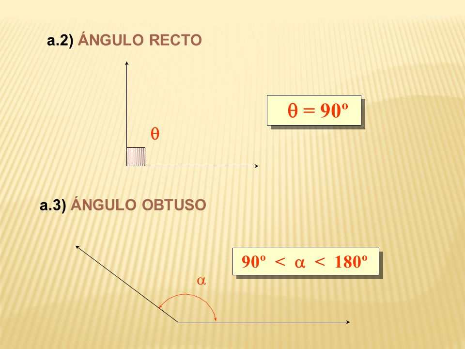 a.2) ÁNGULO RECTO  = 90º  a.3) ÁNGULO OBTUSO 90º <  < 180º 