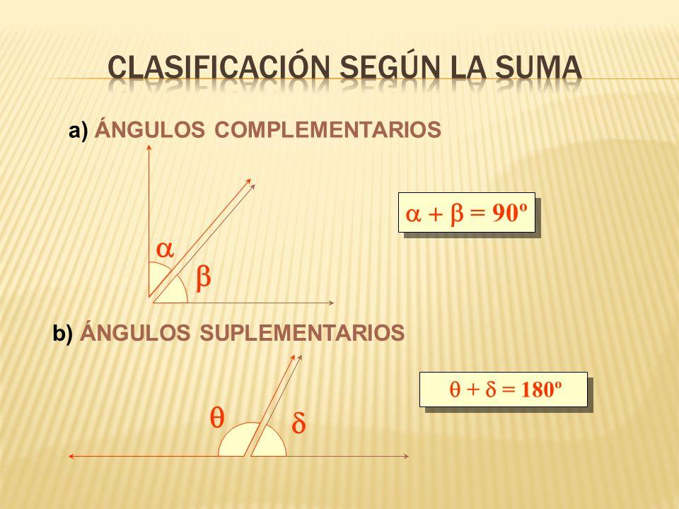 CLASIFICACIÓN SEGÚN LA SUMA