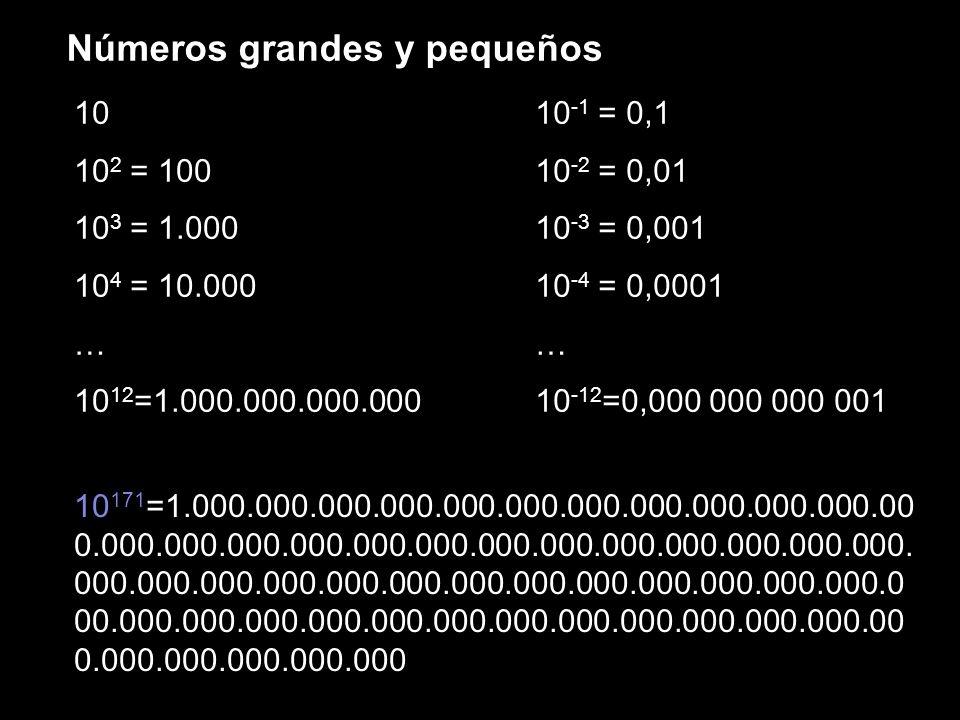 Números grandes y pequeños