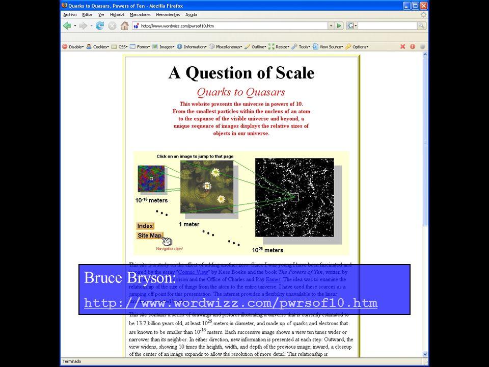 Bruce Bryson: http://www.wordwizz.com/pwrsof10.htm