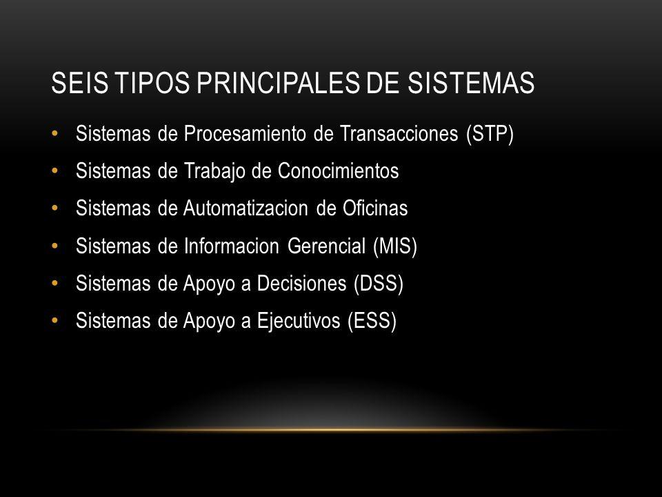 Seis tipos principales de sistemas