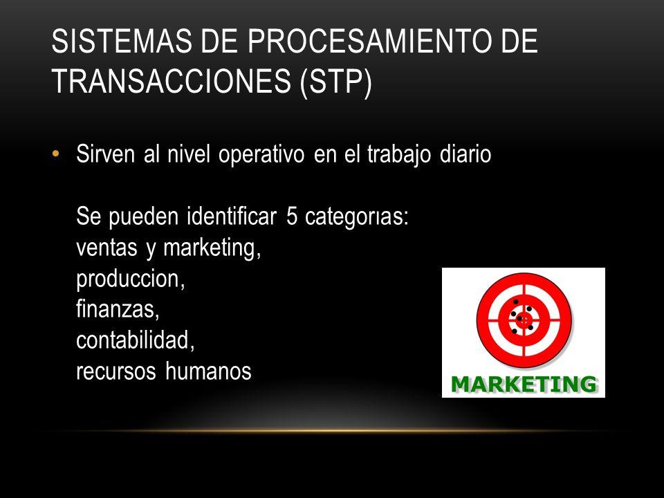 Sistemas de Procesamiento de Transacciones (STP)