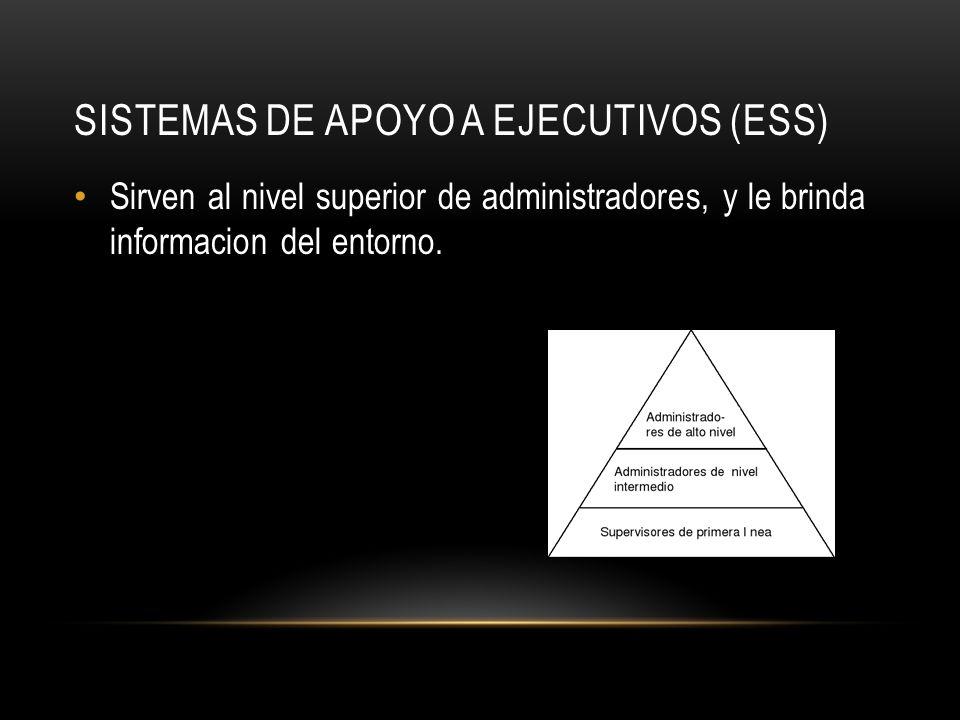 Sistemas de Apoyo a Ejecutivos (ESS)
