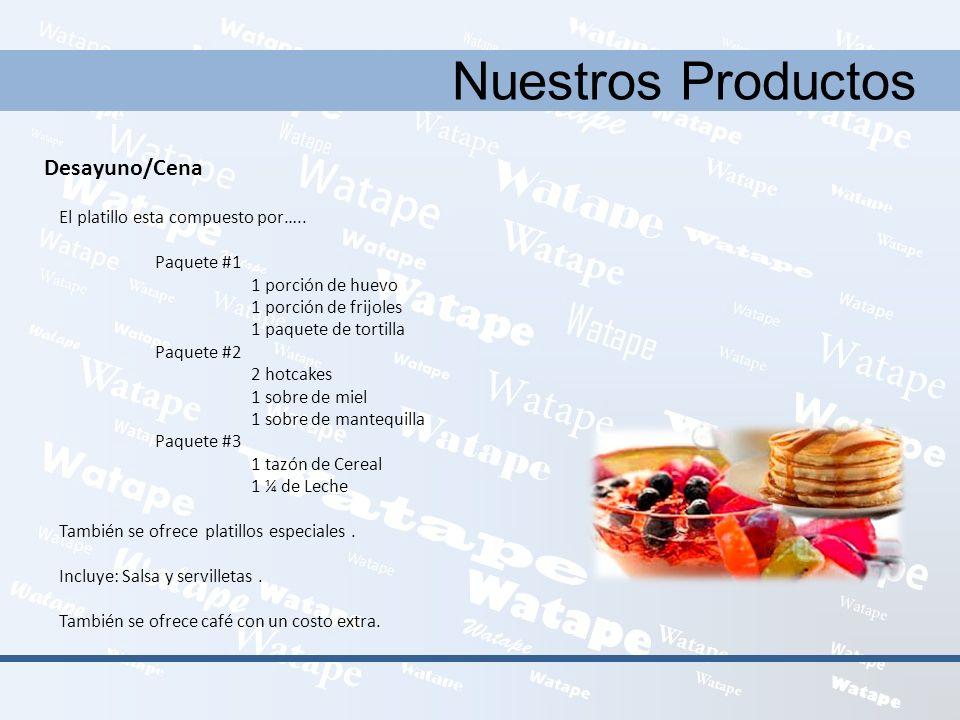 Nuestros Productos Desayuno/Cena El platillo esta compuesto por…..