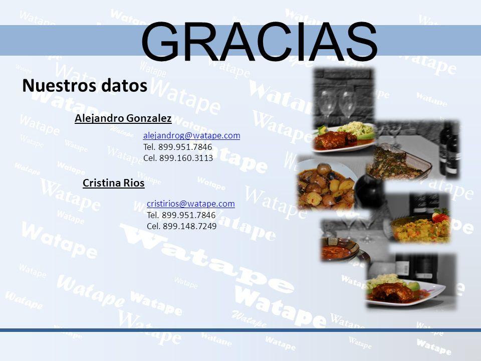 GRACIAS Nuestros datos Alejandro Gonzalez Cristina Rios