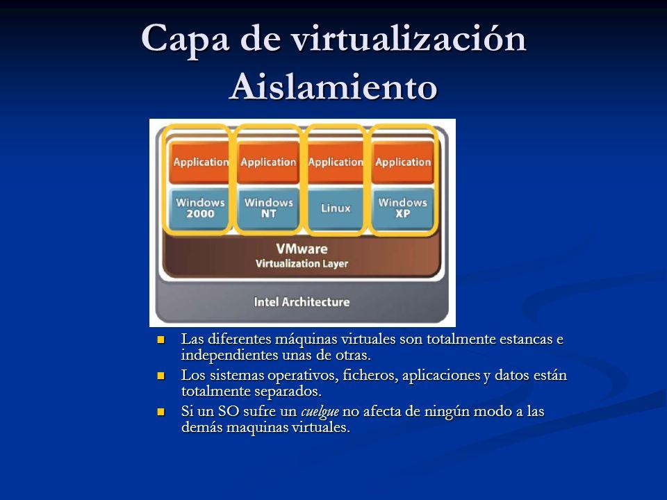 Capa de virtualización Aislamiento