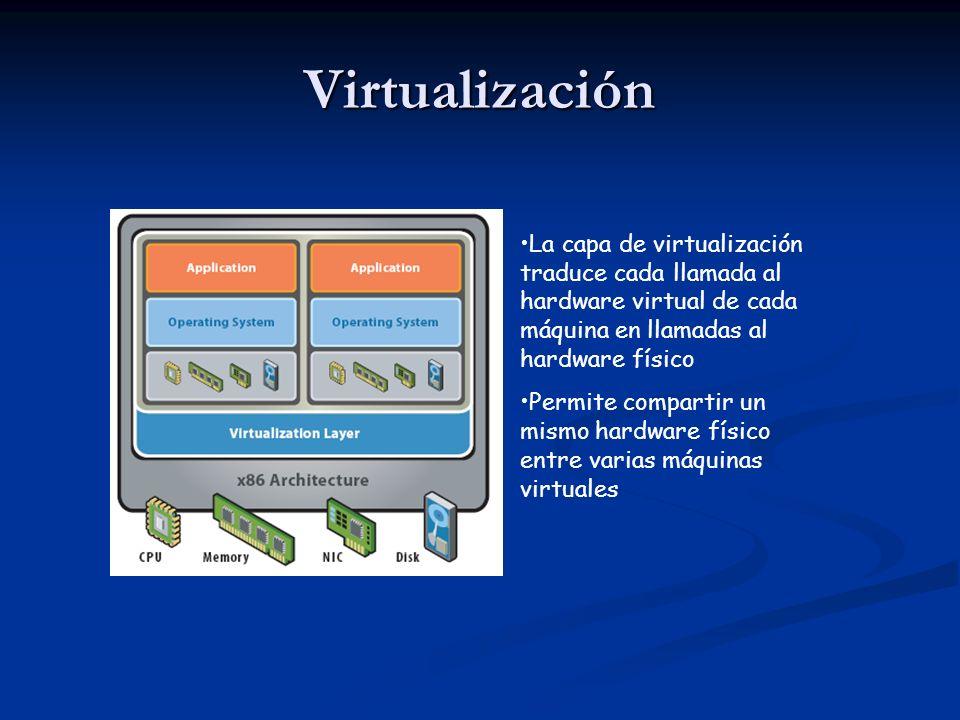 Virtualización La capa de virtualización traduce cada llamada al hardware virtual de cada máquina en llamadas al hardware físico.
