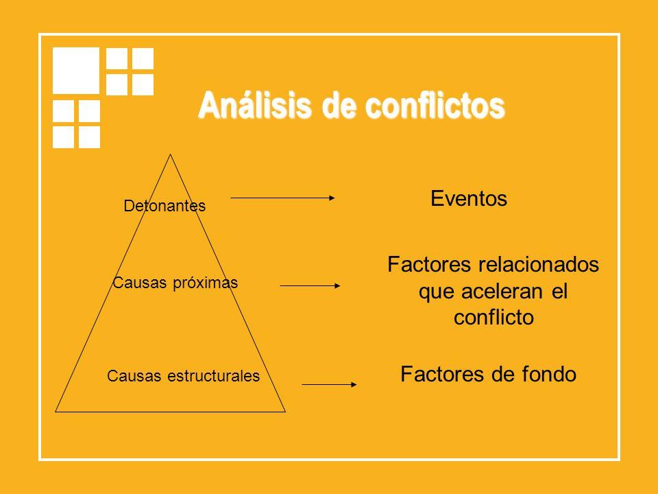 Análisis de conflictos