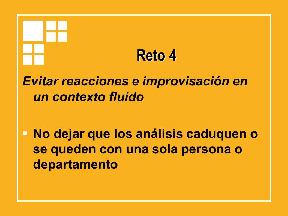 Reto 4 Evitar reacciones e improvisación en un contexto fluido