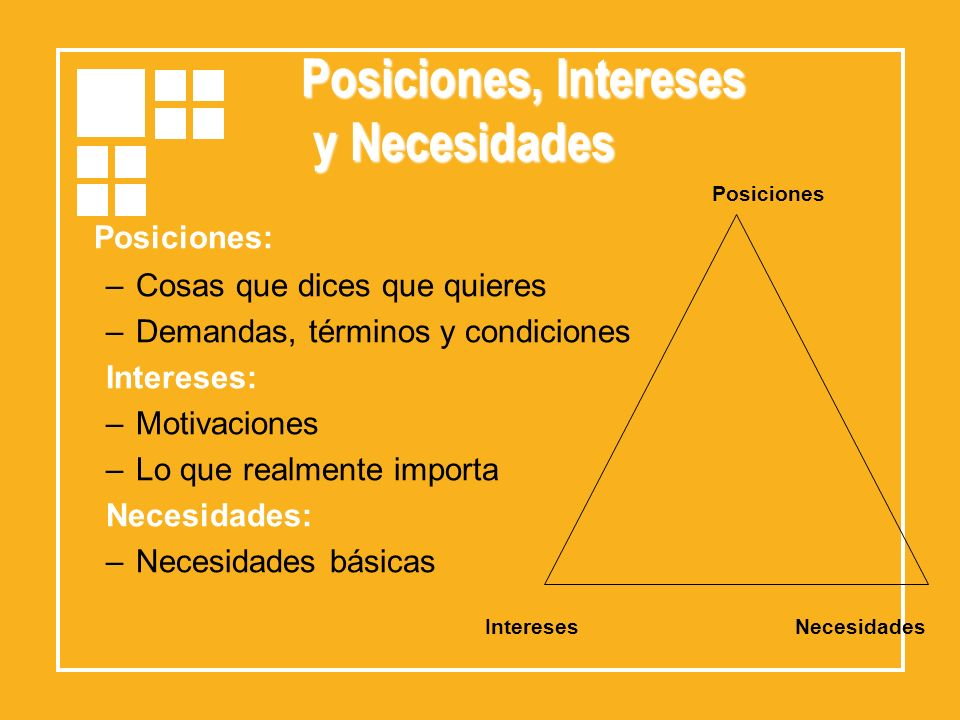 Posiciones, Intereses y Necesidades Posiciones: