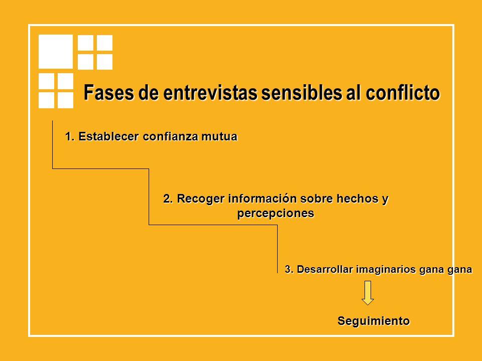 Fases de entrevistas sensibles al conflicto