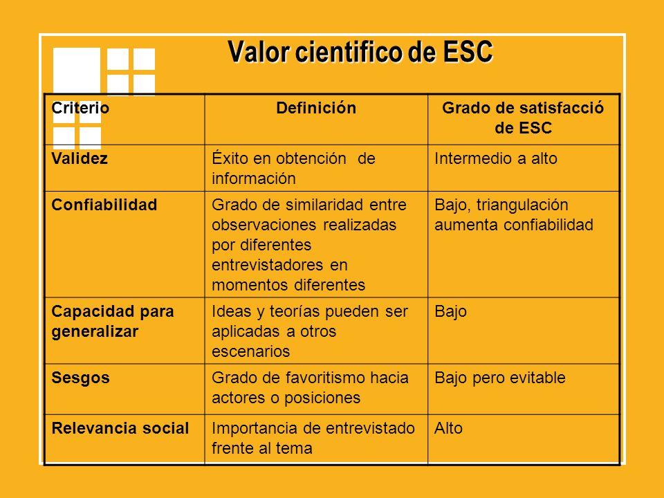 Valor cientifico de ESC