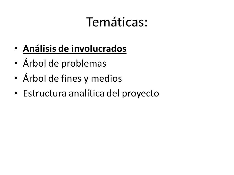 Temáticas: Análisis de involucrados Árbol de problemas