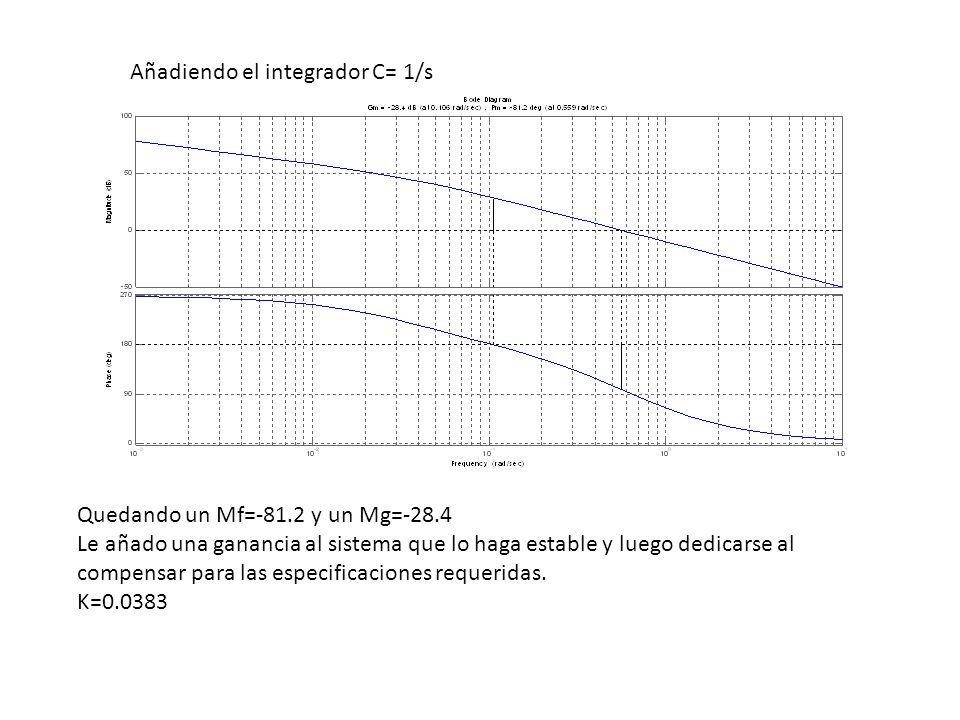 Añadiendo el integrador C= 1/s