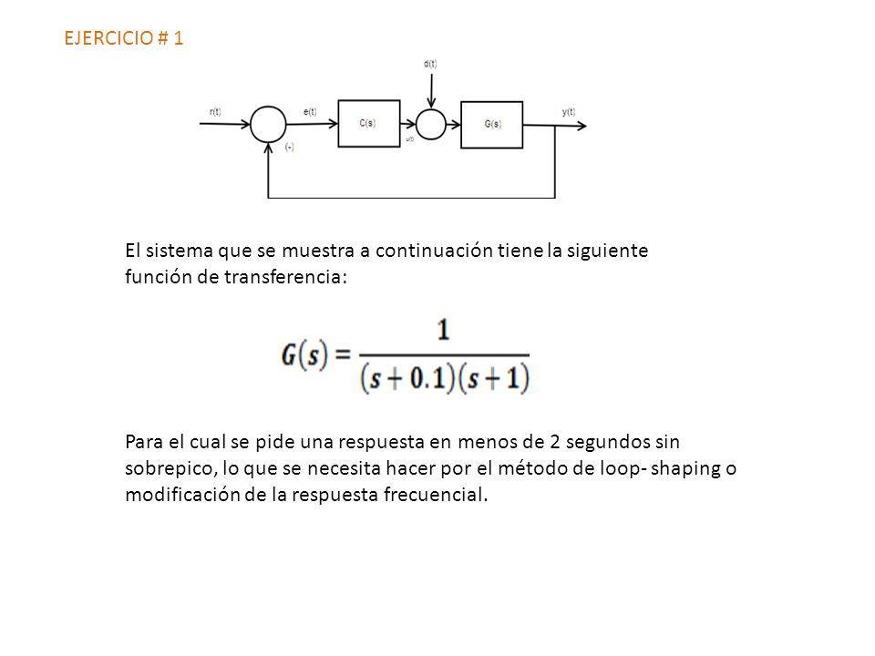 EJERCICIO # 1 El sistema que se muestra a continuación tiene la siguiente función de transferencia: