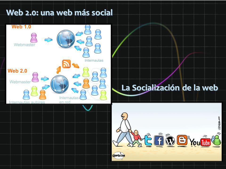 La Socialización de la web