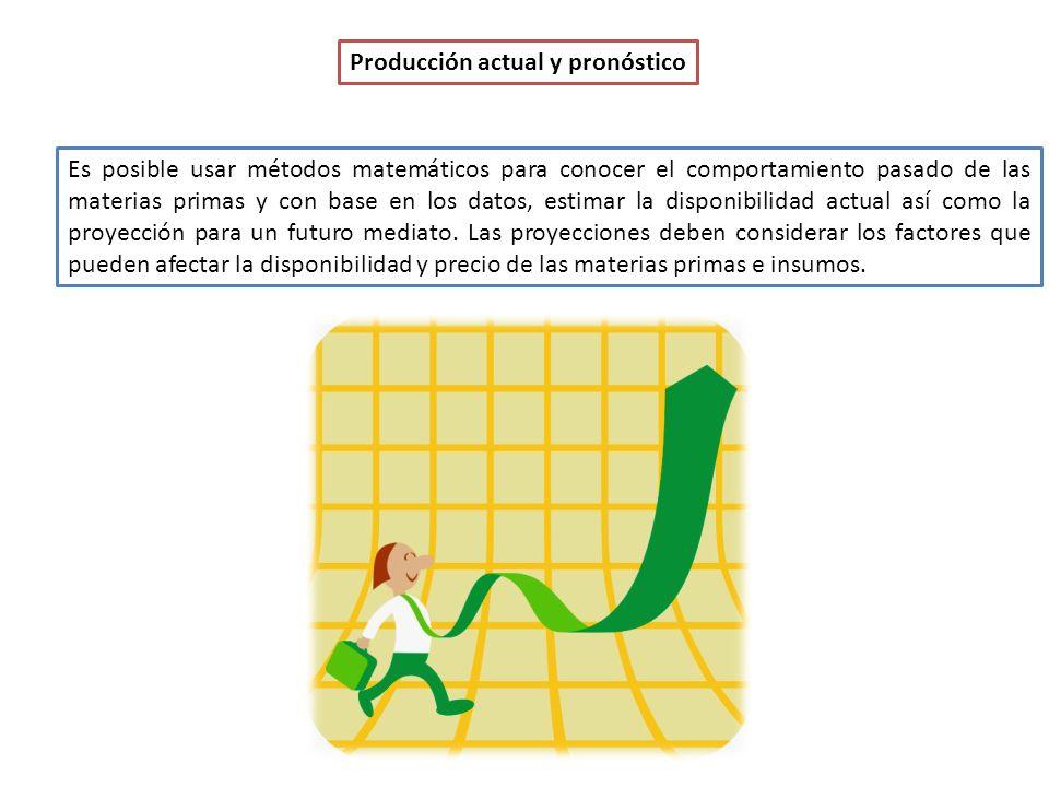 Producción actual y pronóstico