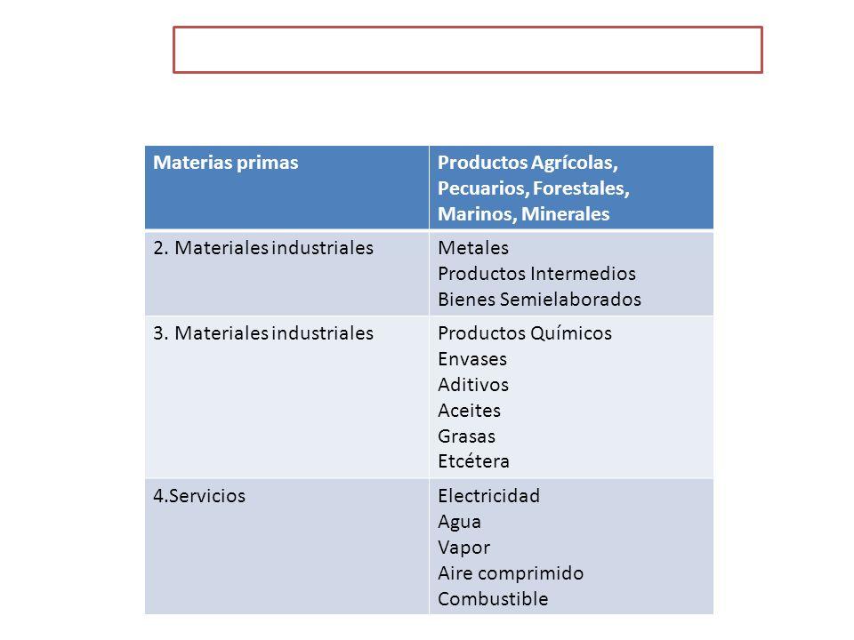CARACTERÍSTICAS PARA LA CLASIFICACIÓN DEL MAYORISTA