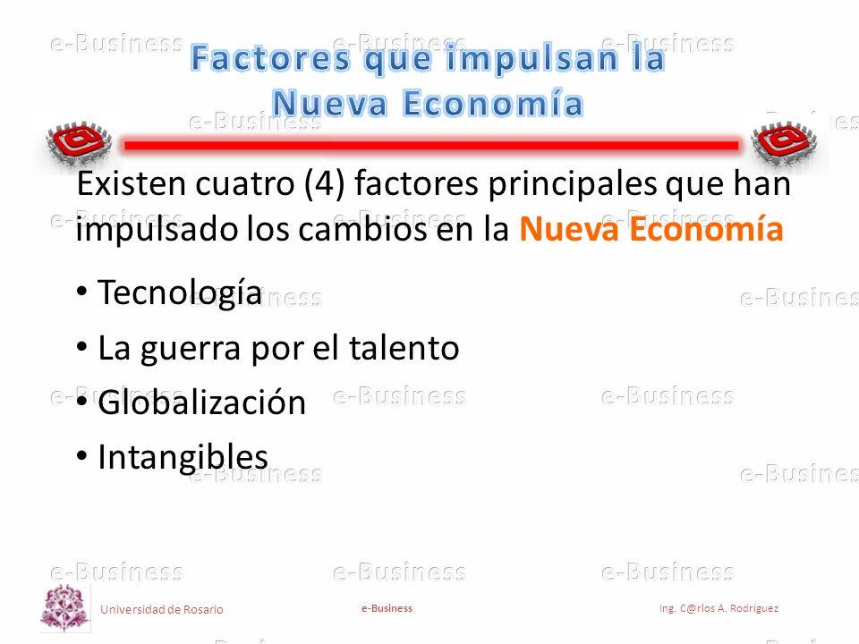 Factores que impulsan la Nueva Economía