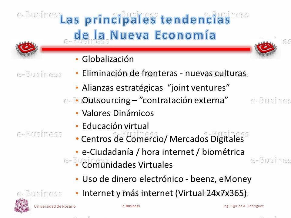 Las principales tendencias de la Nueva Economía
