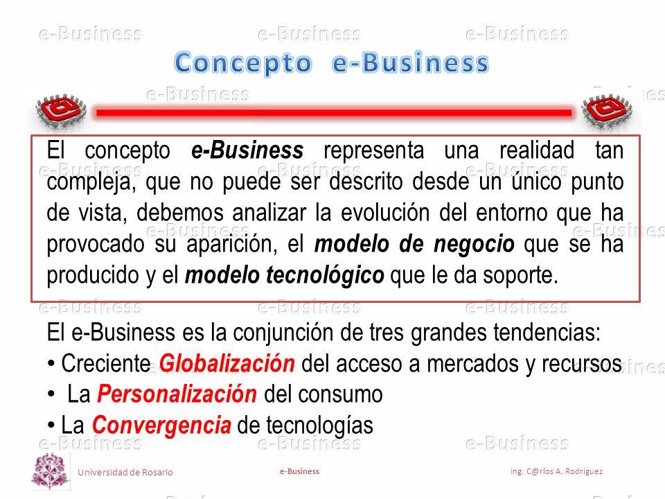 Concepto e-Business