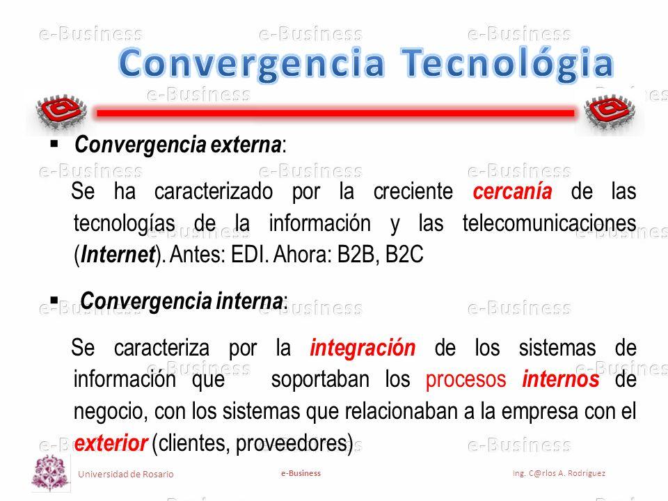 Convergencia Tecnológia