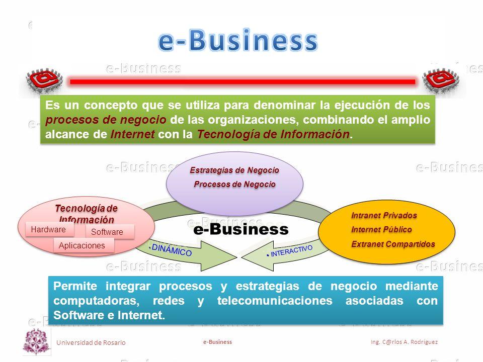 Estrategias de Negocio Tecnología de Información