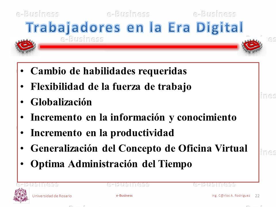 Trabajadores en la Era Digital