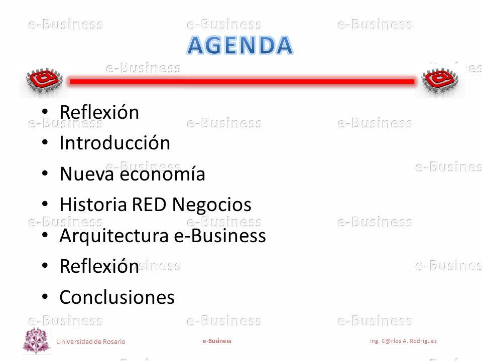 AGENDA Reflexión Introducción Nueva economía Historia RED Negocios