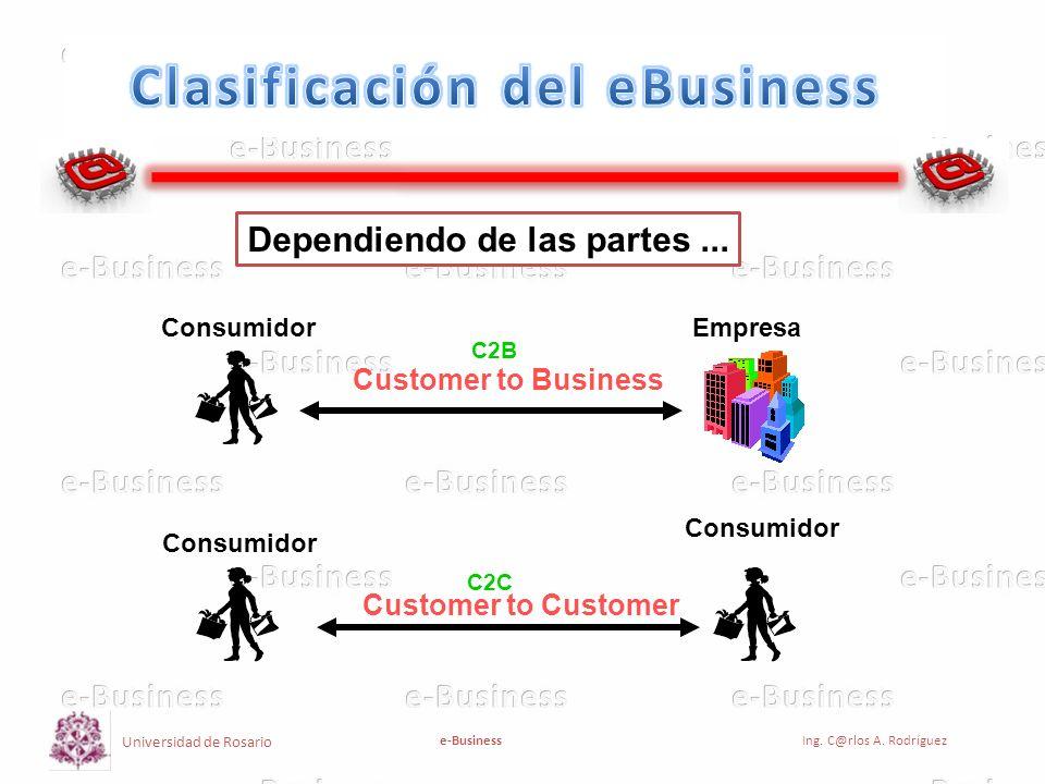 Clasificación del eBusiness