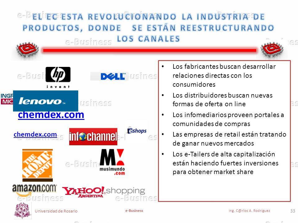 EL EC ESTA REVOLUCIONANDO LA INDUSTRIA DE PRODUCTOS, DONDE SE ESTÁN REESTRUCTURANDO LOS CANALES