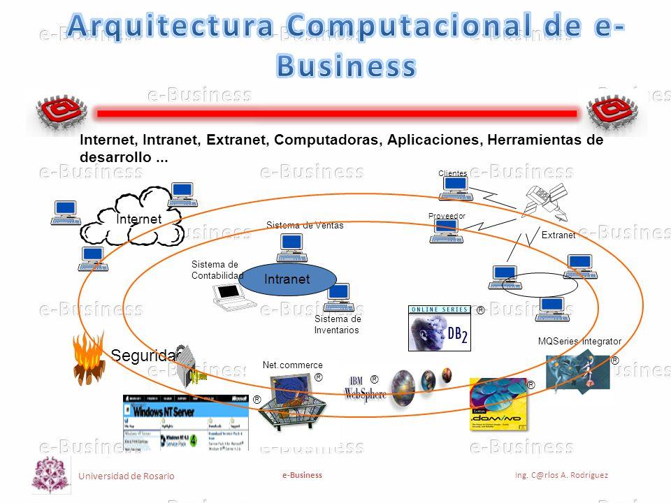 Arquitectura Computacional de e-Business