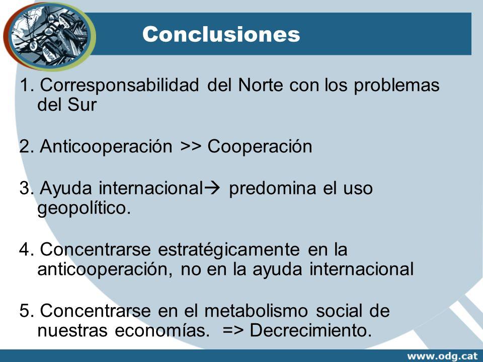 Conclusiones 1. Corresponsabilidad del Norte con los problemas del Sur