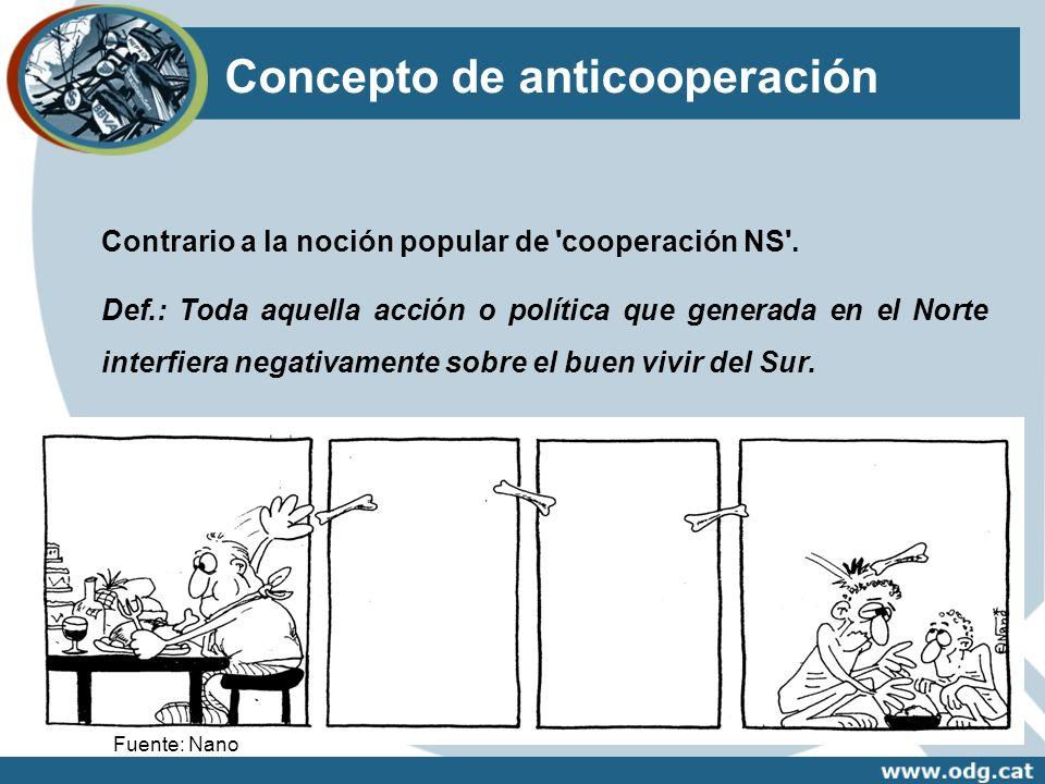 Concepto de anticooperación